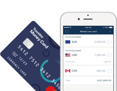 Graphic detailing te Travelex mobile app