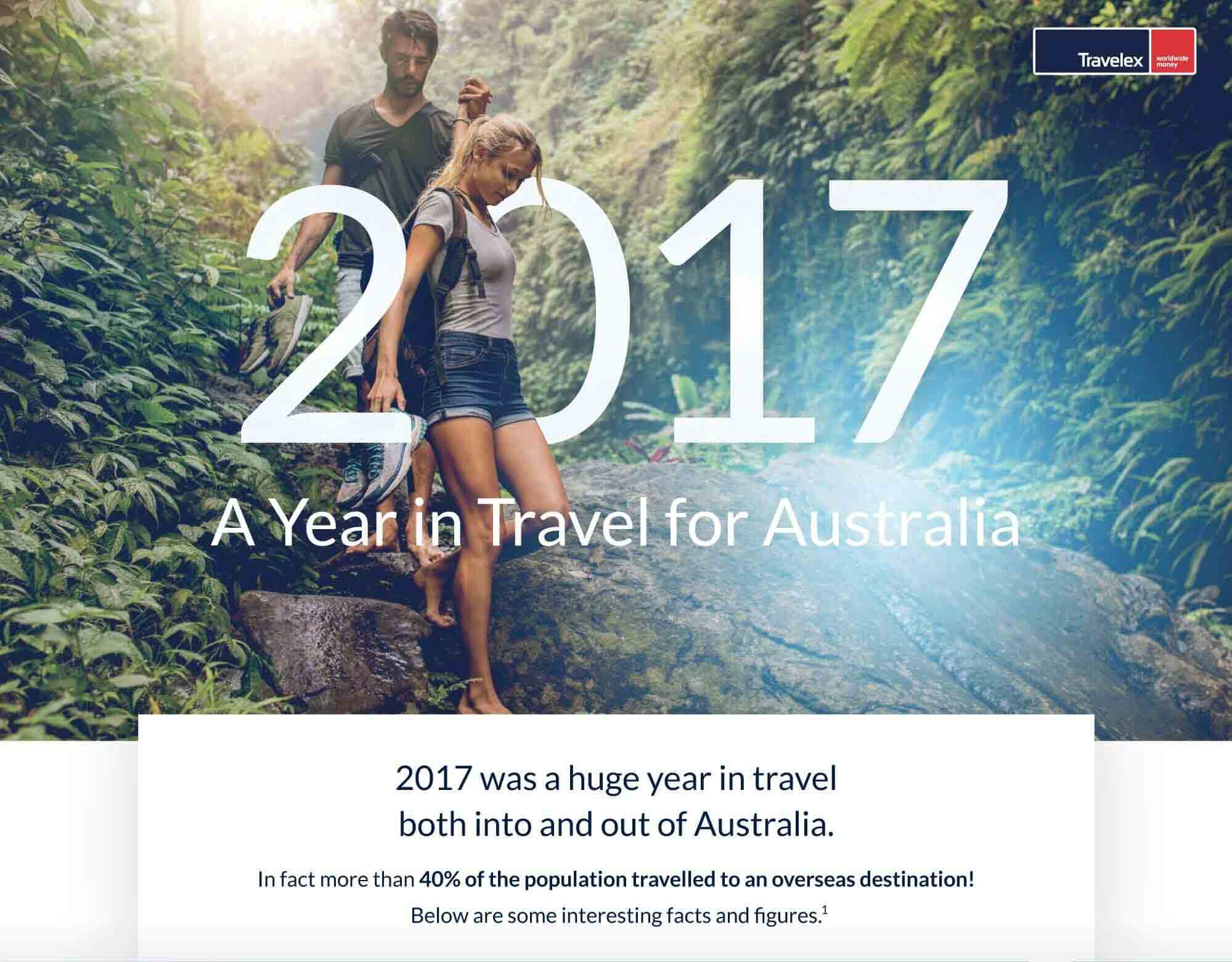 A year of travel in Australia in 2017 introduction