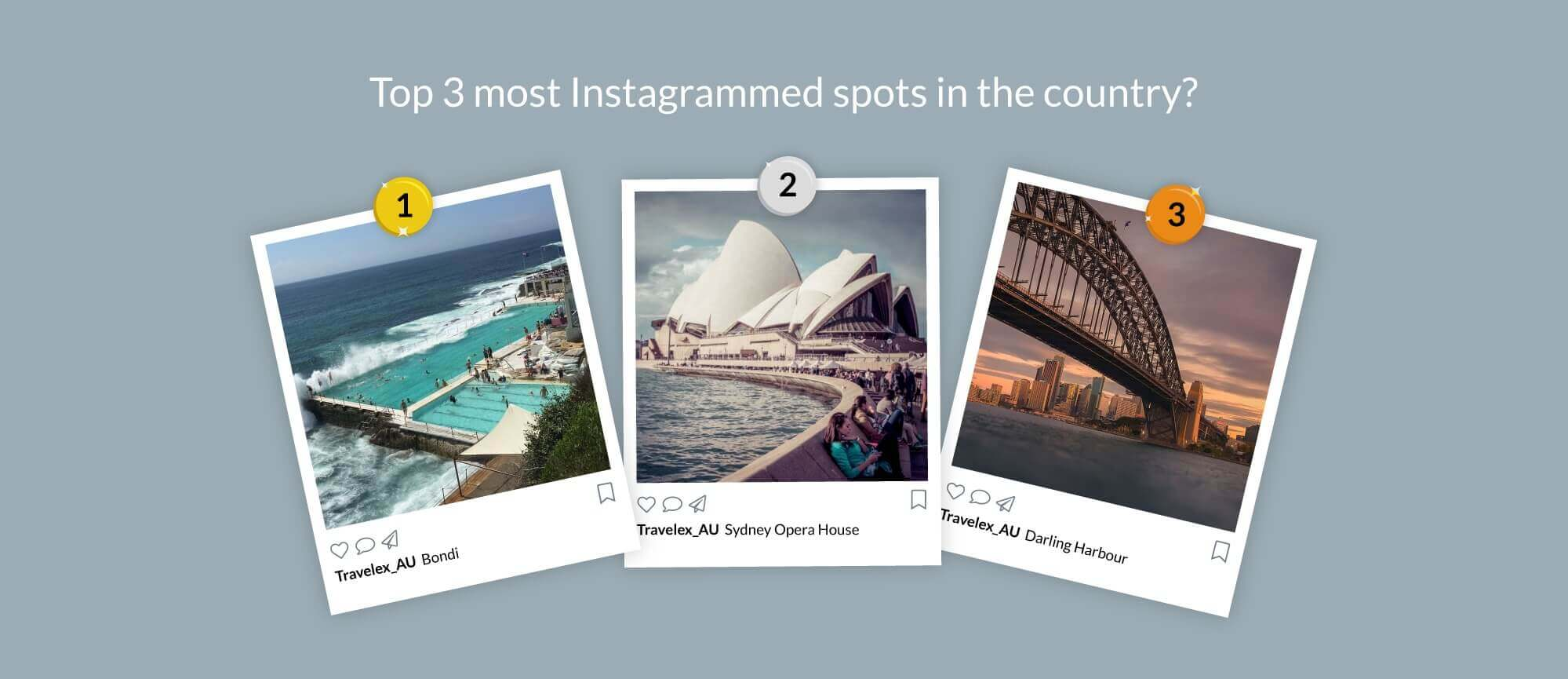 Images of the top 3 instagrammed spots in Australia, bondi beach, sydney opera house, sydney harbour bridge