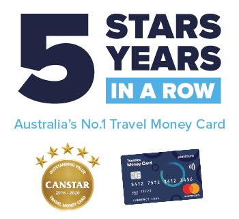 Graphic detailing a Travelex Money Card Award Winner
